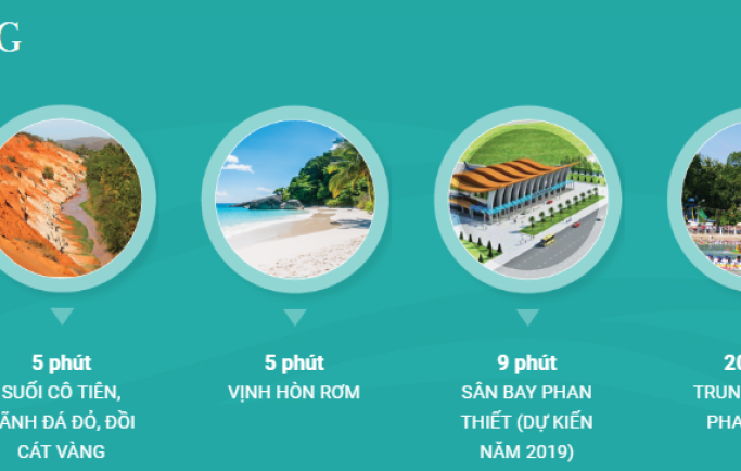 Goldsand Hill Villa Bình Thuận khuấy động Thị Phần biệt thự cuối năm