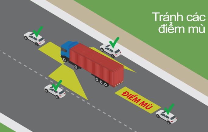 Tìm hiểu các điểm mù của xe tải